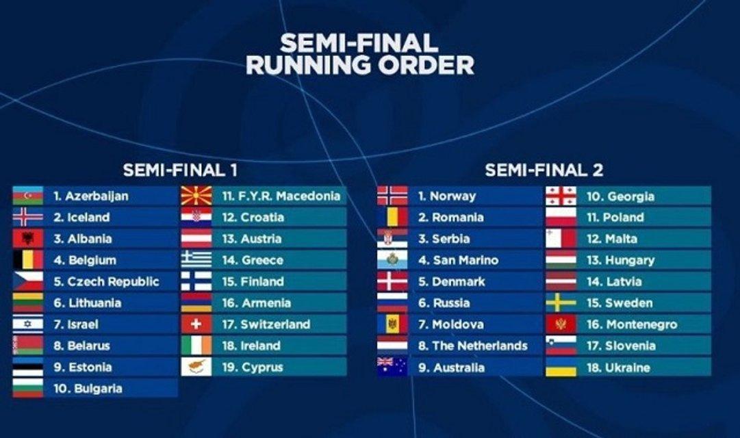 Евровидение 2018 финал: порядок выступления участников первого и второго полуфиналов - фото 125194