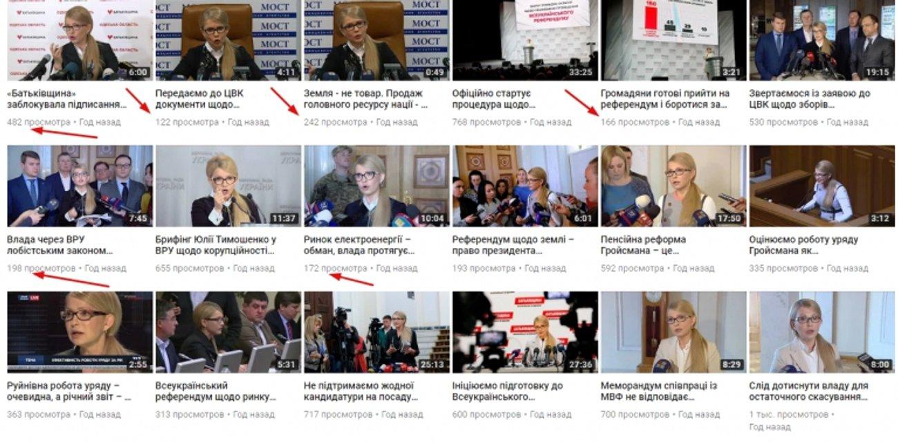 Тимошенко потратила за неделю больше 1 млн на свою рекламу - фото 126683