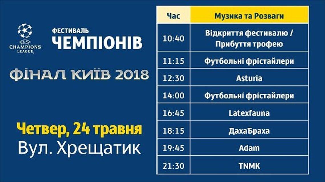 Лига Чемпионов-2018 в Киеве: расписание и список мероприятий - фото 127225