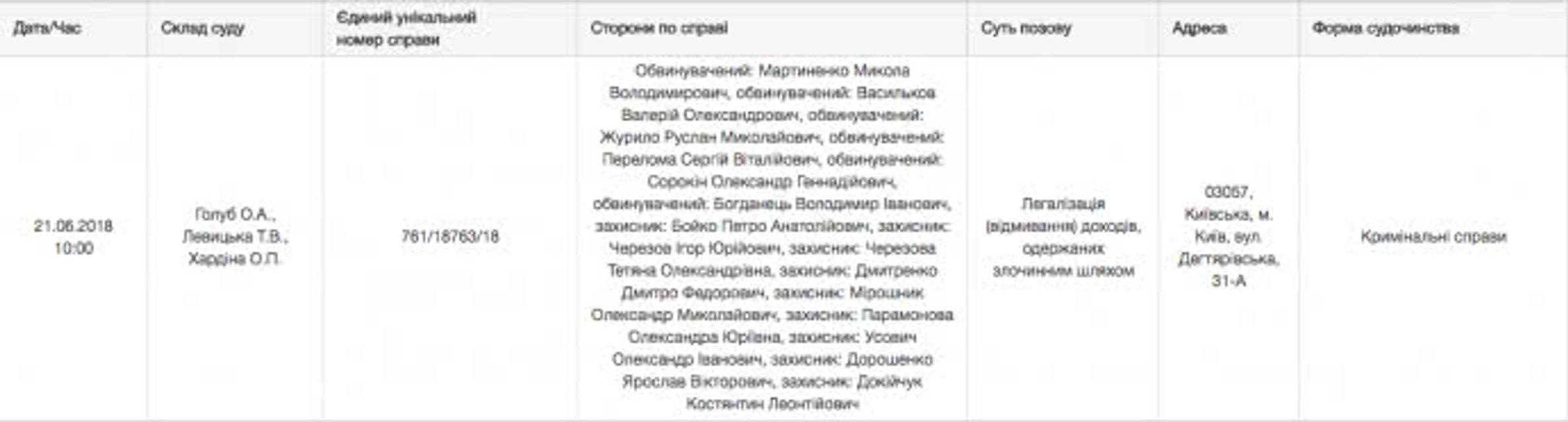 Дело Мартыненко: В Киеве суд назначил первое заседание - фото 127924
