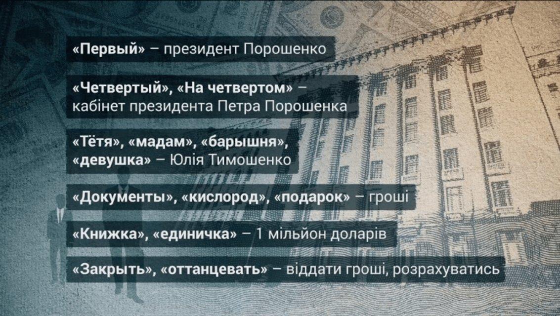 Клуб книголюбов: тайные договоренности украинских политиков (ВИДЕО) - фото 124265