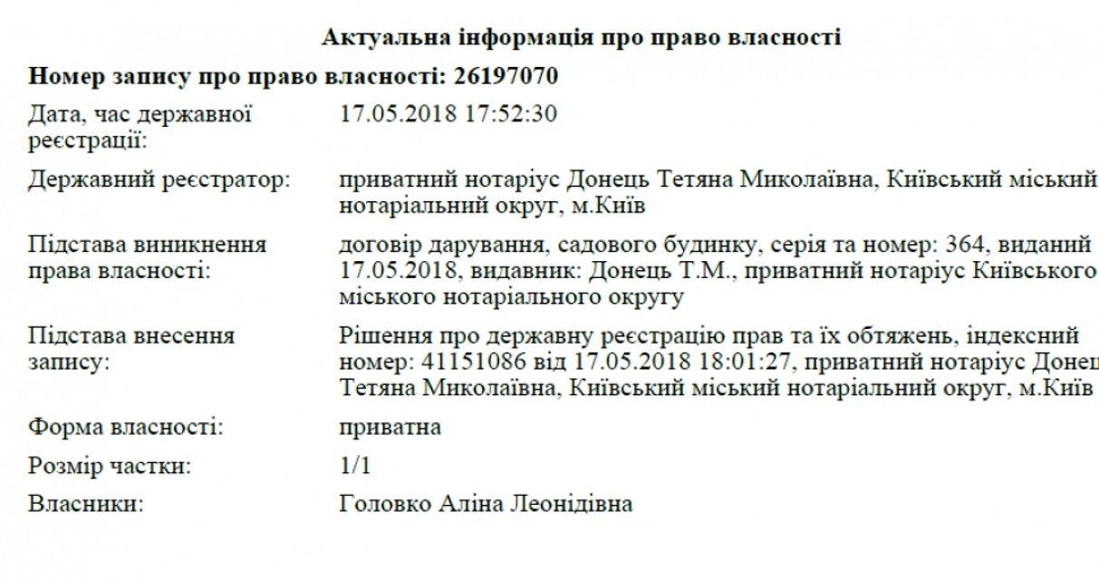 Прокурор получила в подарок коттедж в Киеве за 4 млн - фото 127128