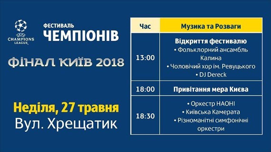 Лига Чемпионов-2018 в Киеве: расписание и список мероприятий - фото 127229