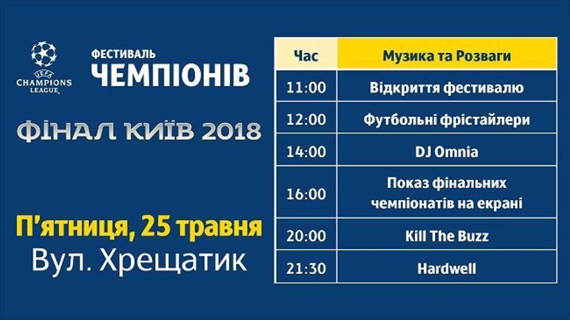 Лига Чемпионов-2018 в Киеве: расписание и список мероприятий - фото 127226