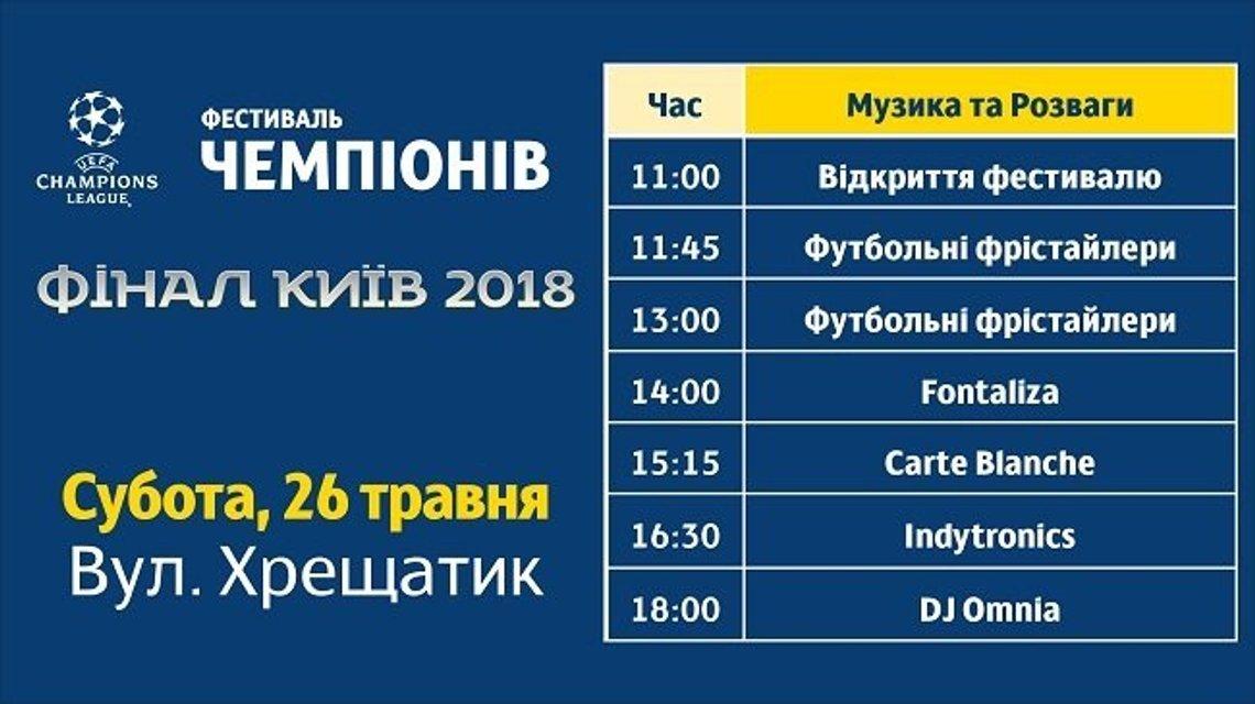 Лига Чемпионов-2018 в Киеве: расписание и список мероприятий - фото 127227
