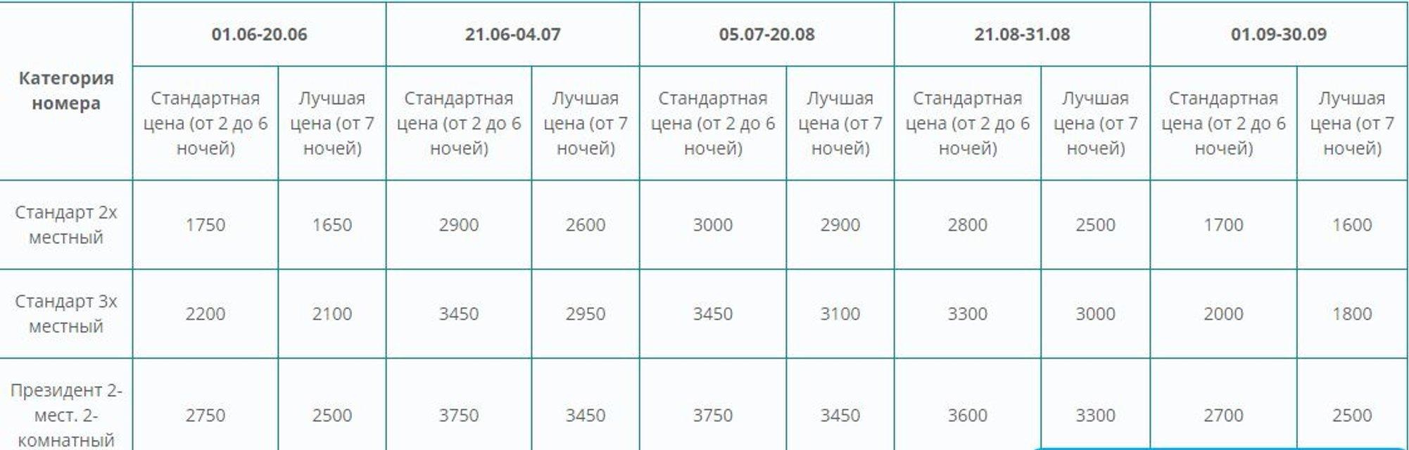 Корпоратив Укравтодора: активистка распространила неточную информацию об мероприятии - фото 132567