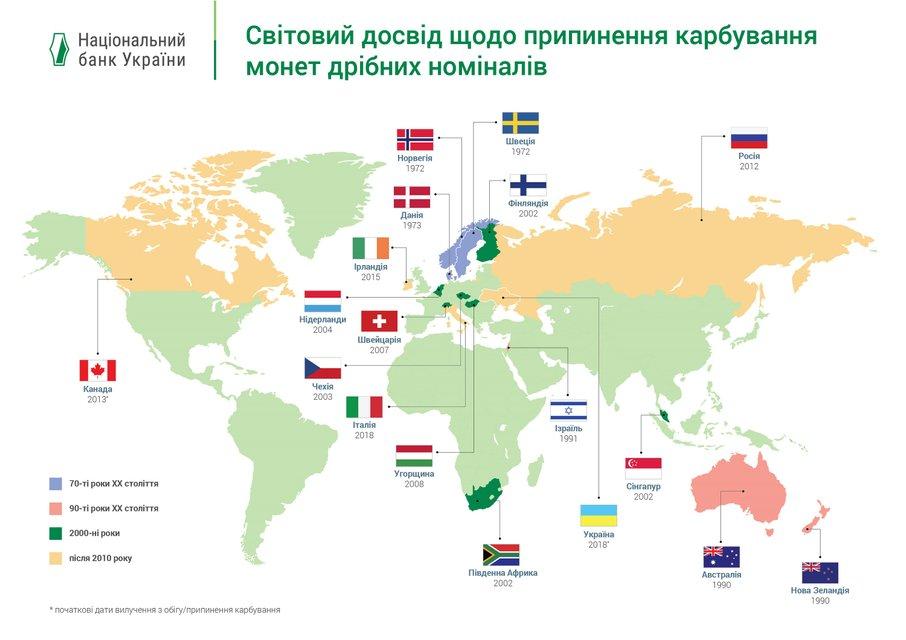 С 1 июля в Украине начнут округлять суммы в чеках - фото 132769