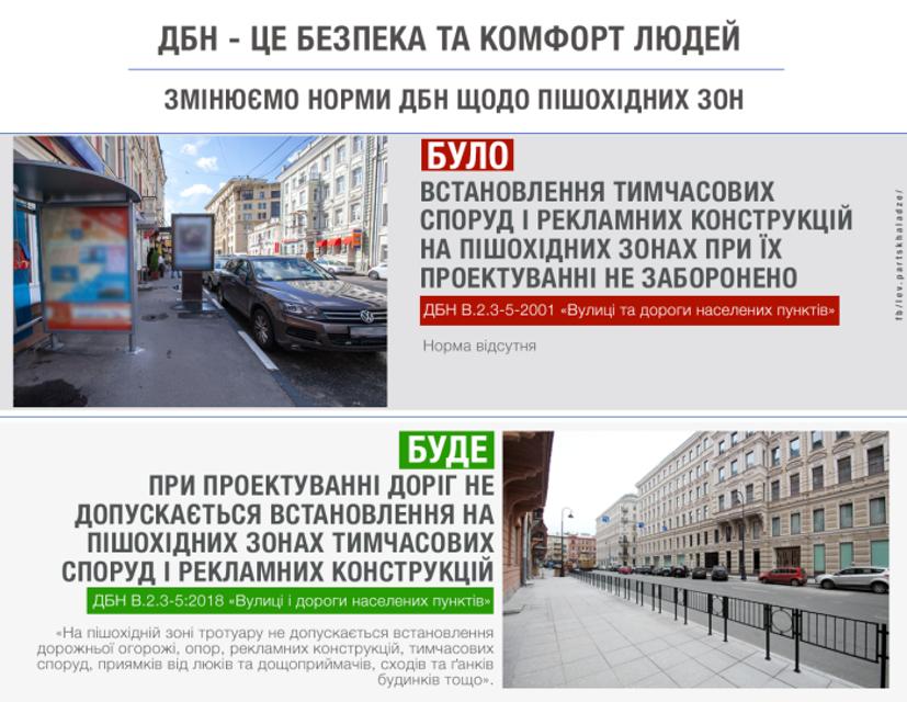 В Украине запретят установливать мафы и рекламные щиты на тротуарах - фото 134433
