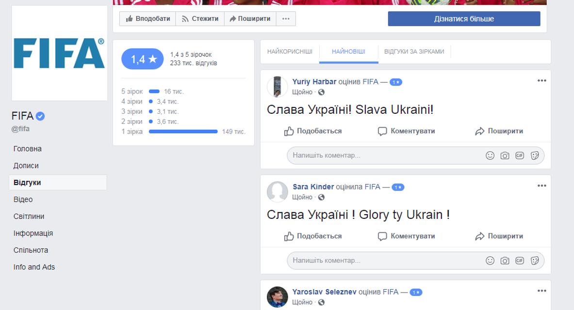Слава Украине: страницу ФИФА в Facebook обрушили из-за наказания Виды и Вукоевича - фото 134997