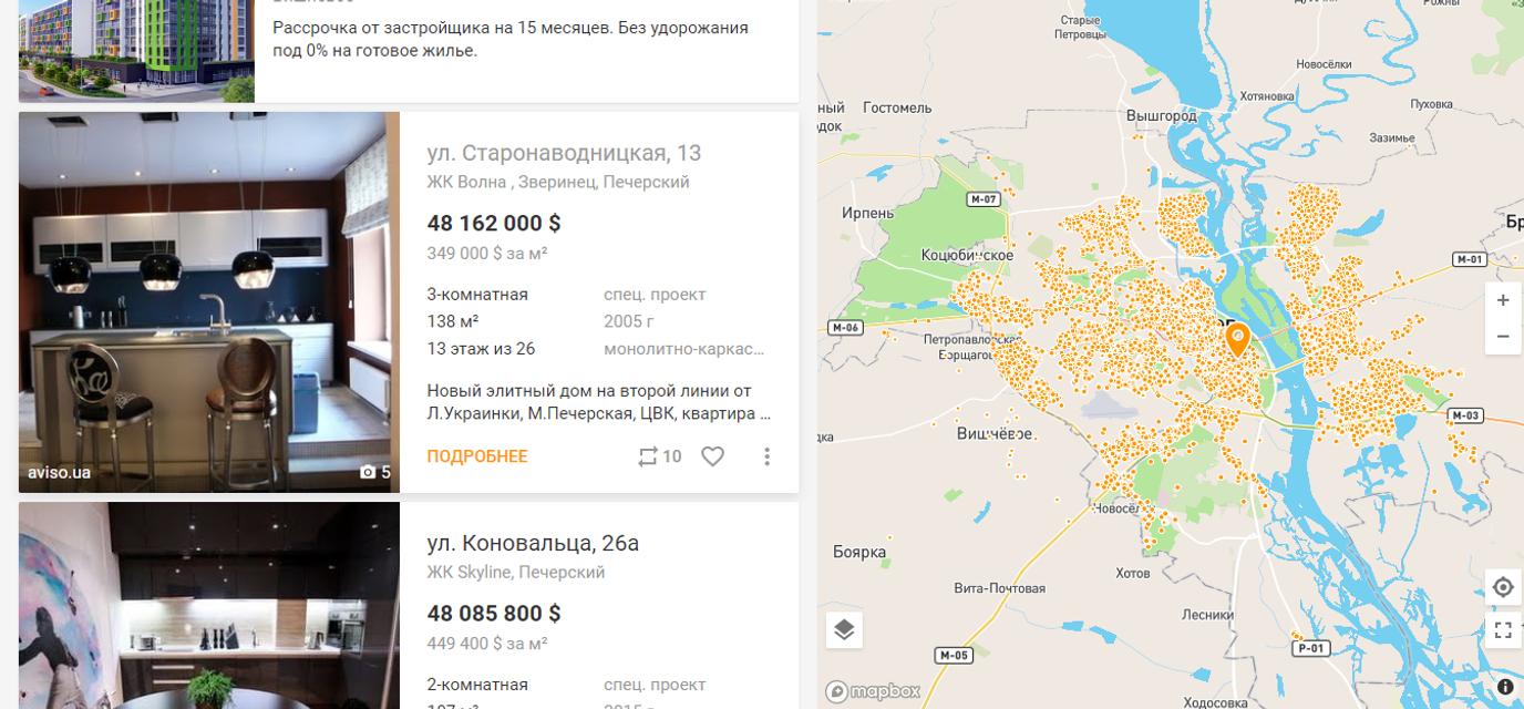 Замок из Игры престолов продают по стоимости квартиры в Киеве - фото 138951