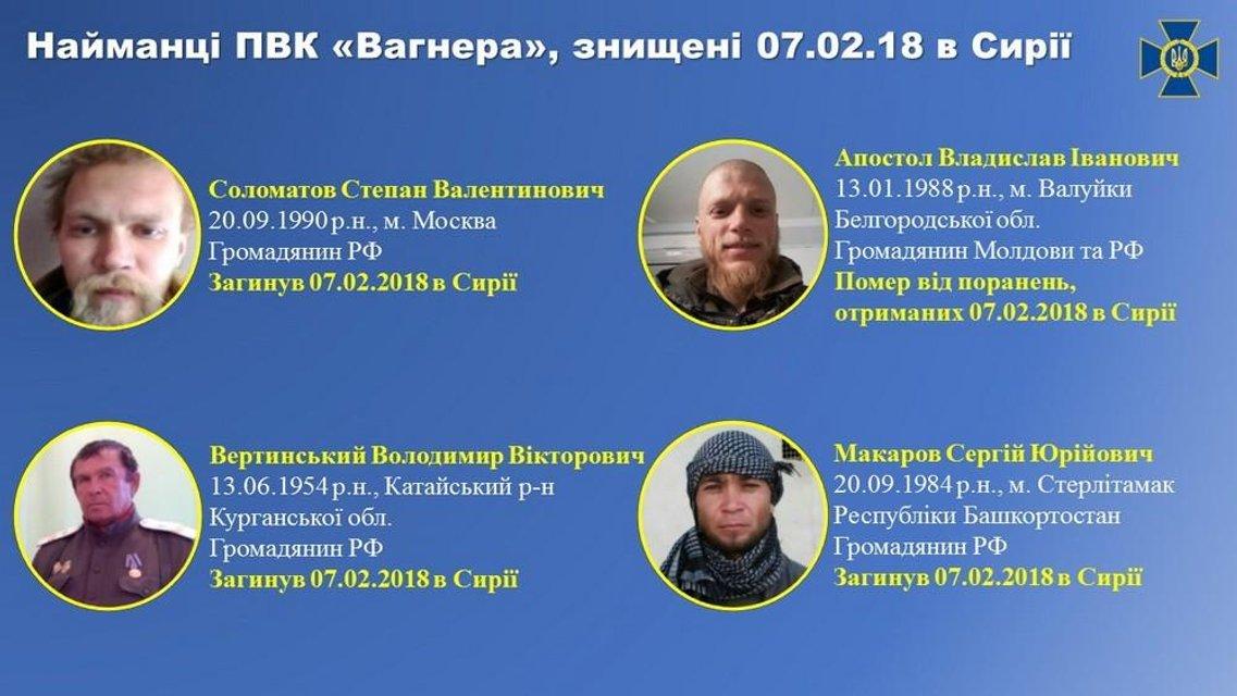 В сети появился новый список погибших в Сирии боевиков ЧВК Вагнера - фото 145259