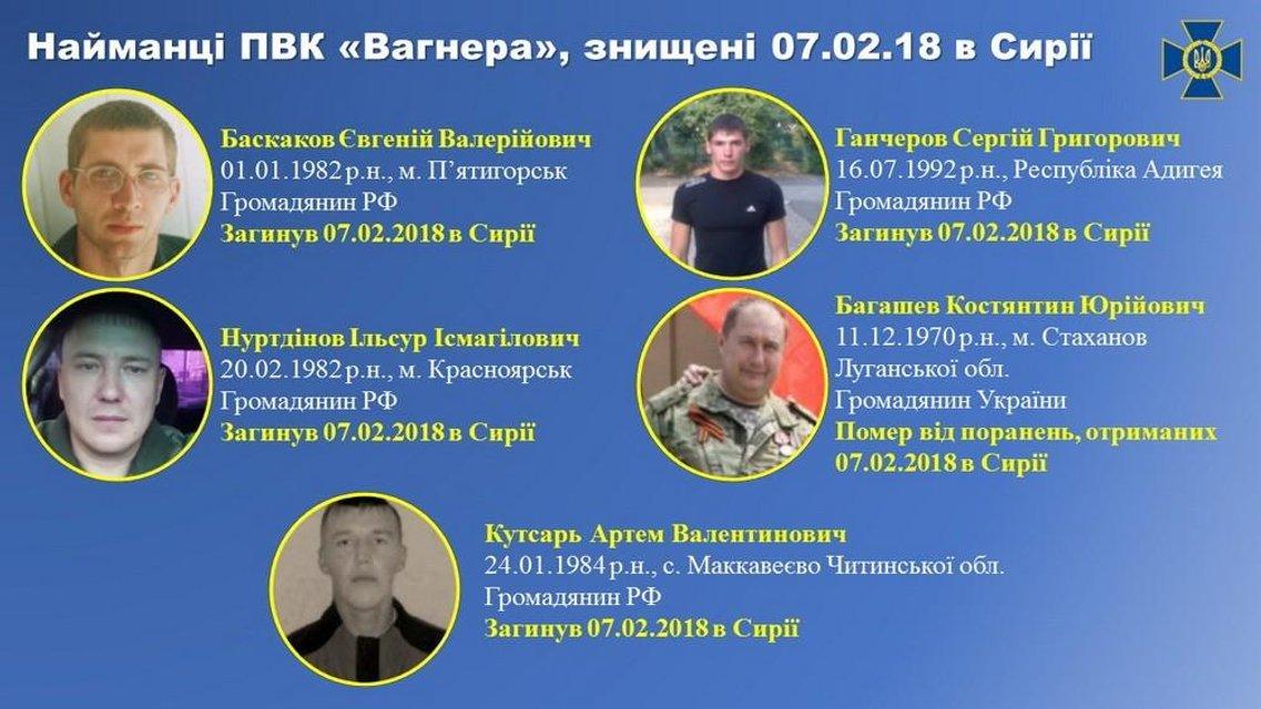 В сети появился новый список погибших в Сирии боевиков ЧВК Вагнера - фото 145260