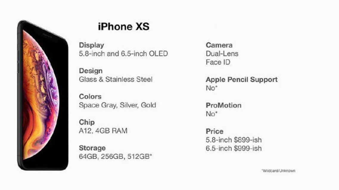 Появились цены на новые iPhonе - фото 145763