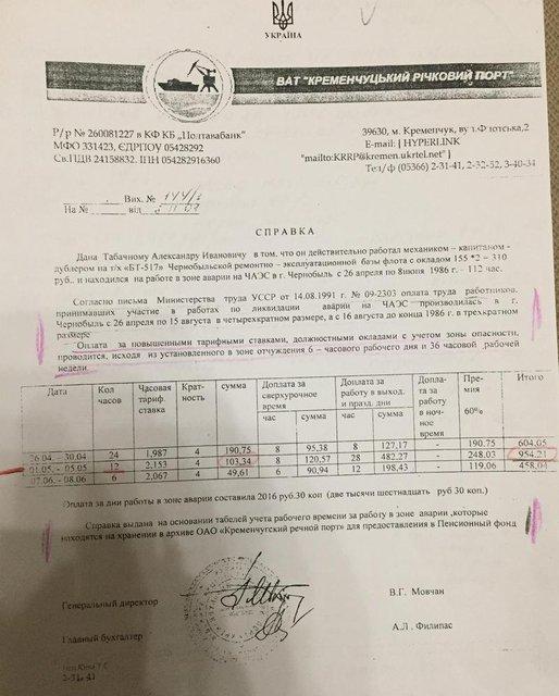 Чиновники пенсионного фонда послали суд и кинули пенсионера на полмиллиона (ФОТО) - фото 150024