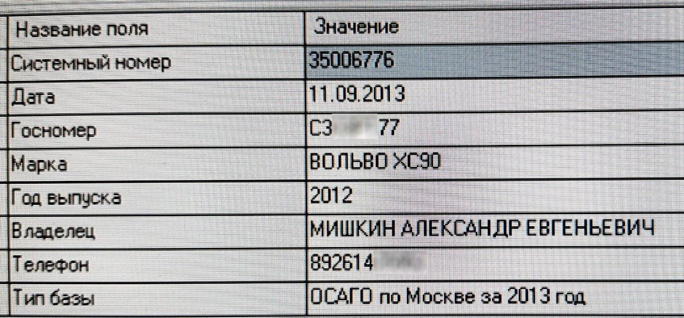Отравление Скрипалей: обнародованы все подробности биографии ГРУшника Мишкина-'Петрова' - фото 152519
