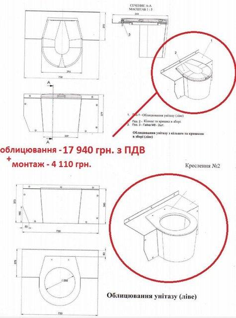 Тендер на обновление туалетов поездов 'Укрзализныци' выиграла фирма с одним сотрудником - фото 154097