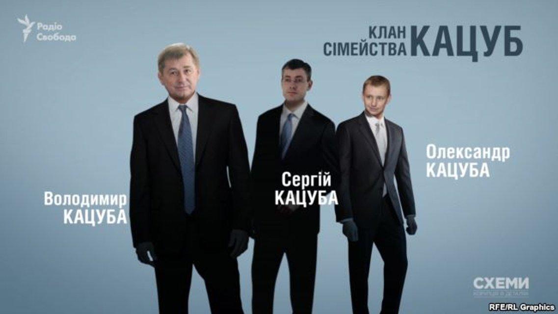 Олигархи Фукс и Кацуба без конкурса получили нефтегазовые месторождения в Украине - фото 156869