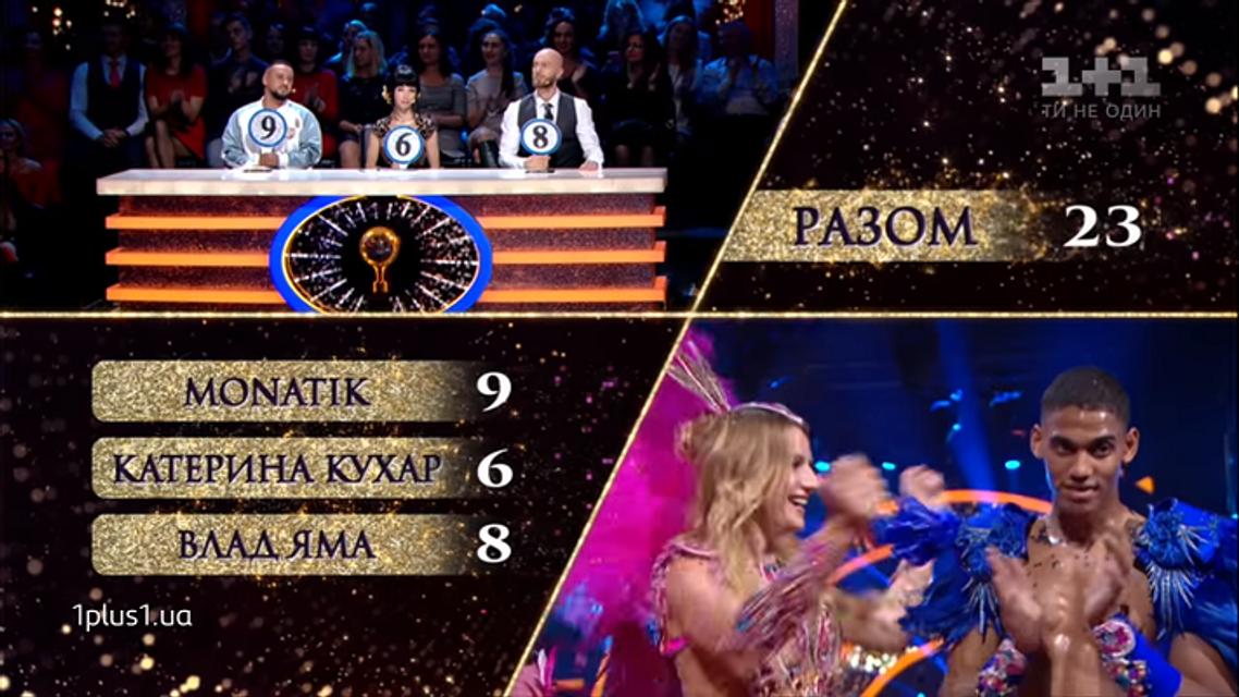 Невгамовні сідниці: Леся Никитюк впечатлила судей шоу Танці  з зірками - фото 157296