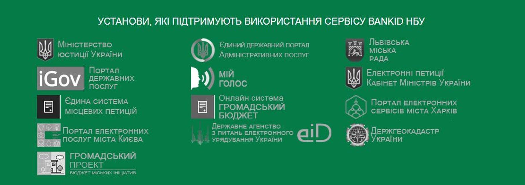Что такое BankID и принцип работы в Украине - фото 157507