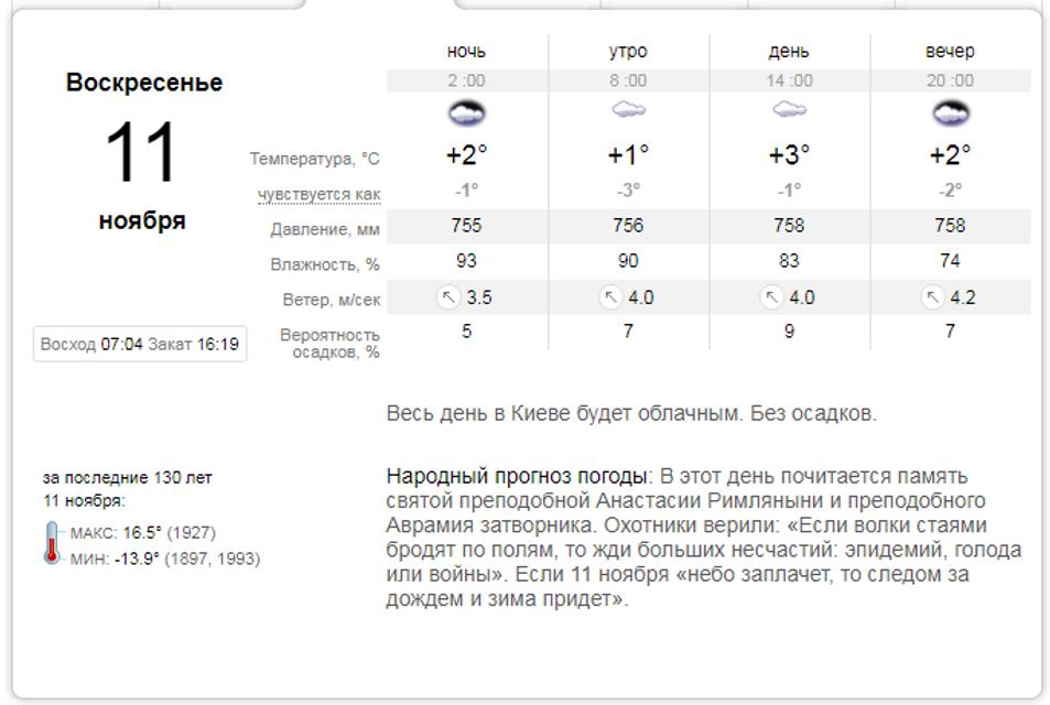 Какой будет погода в Киеве на выходных 10-11 ноября - фото 158275
