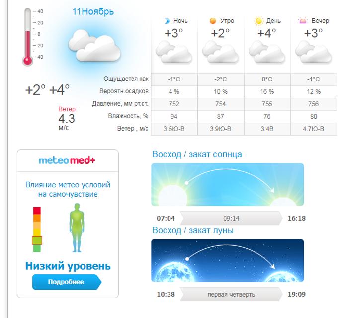 Какой будет погода в Киеве на выходных 10-11 ноября - фото 158277