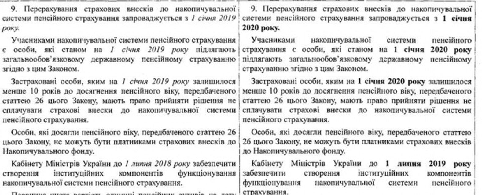 В Украине не будут вводить накопительное начисления пенсий в 2019 году - фото 159372