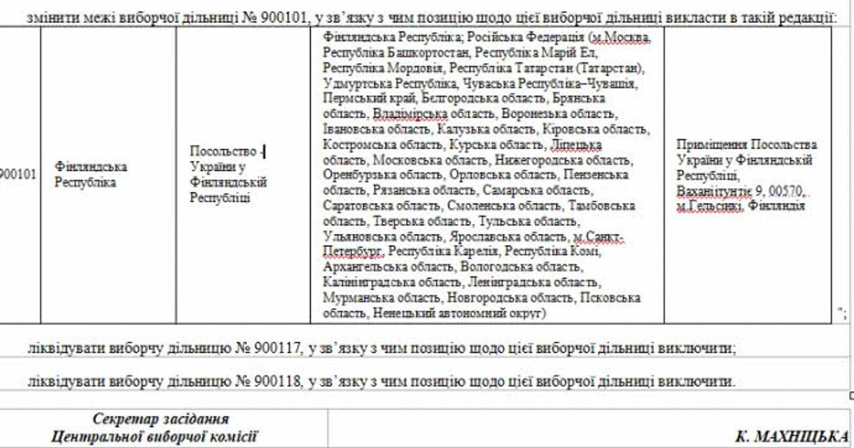 В России не откроют избирательные участки для выборов президента Украины - фото 166883