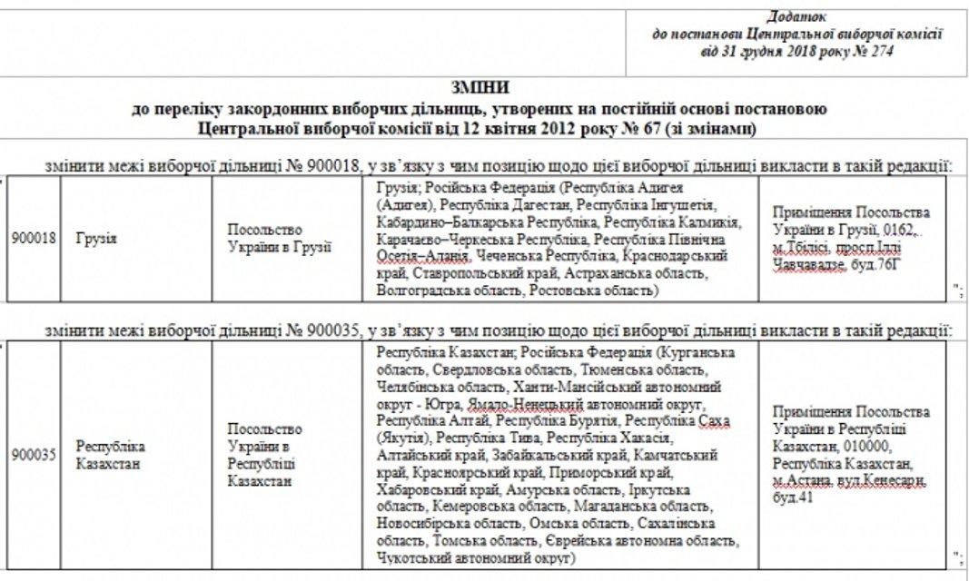 В России не откроют избирательные участки для выборов президента Украины - фото 166884