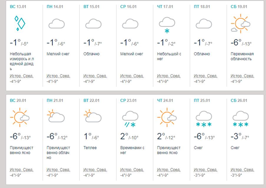 Погода в Украине на январь 2019 - фото 167160