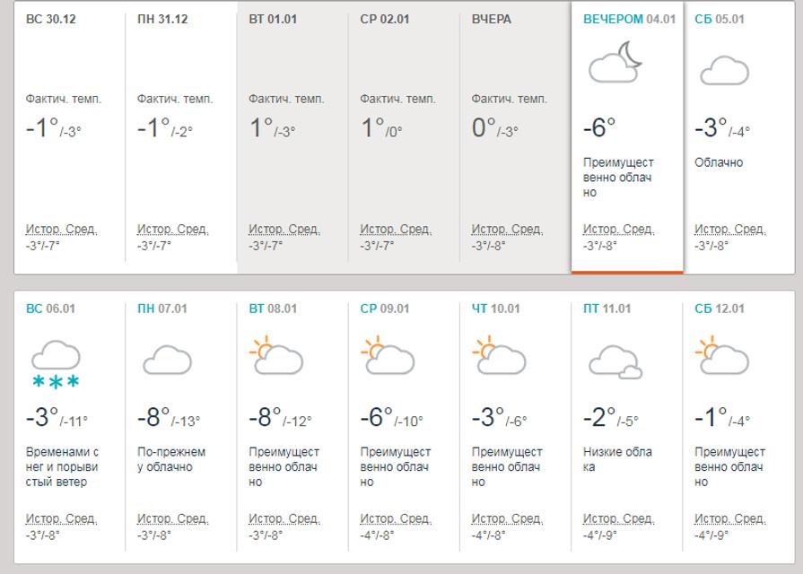 Погода в Украине на январь 2019 - фото 167161