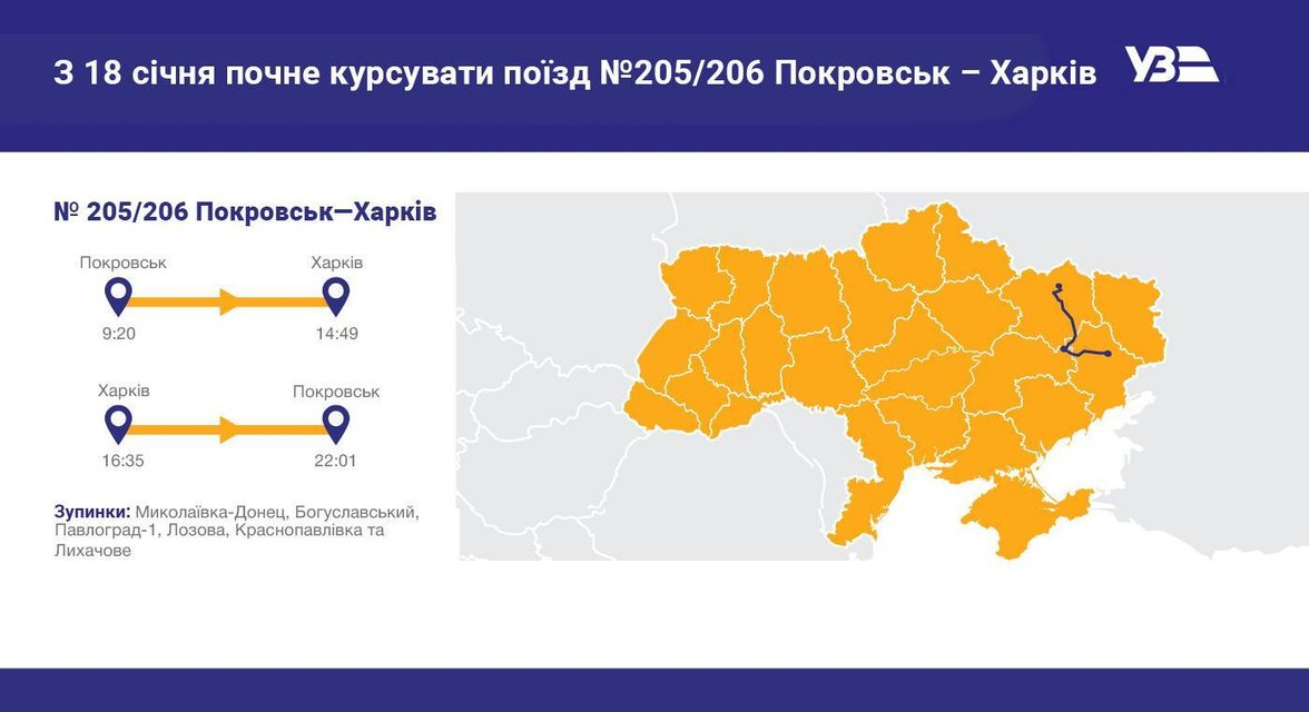 'Укрзализныця' анонсировала поезд из Харькова на Донбасс - фото 167213