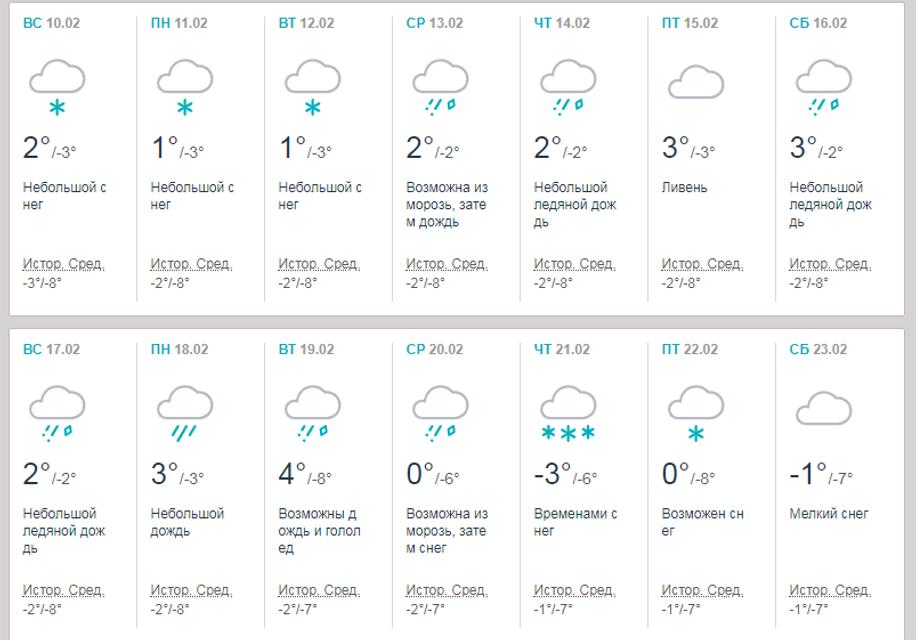 Морозы и снегопад: прогноз погоды на февраль 2019 в Украине - фото 167975