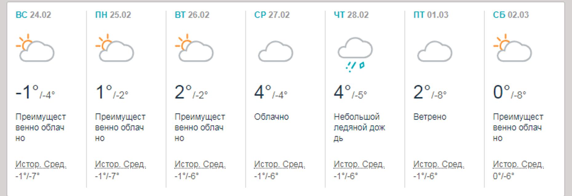 Морозы и снегопад: прогноз погоды на февраль 2019 в Украине - фото 167976