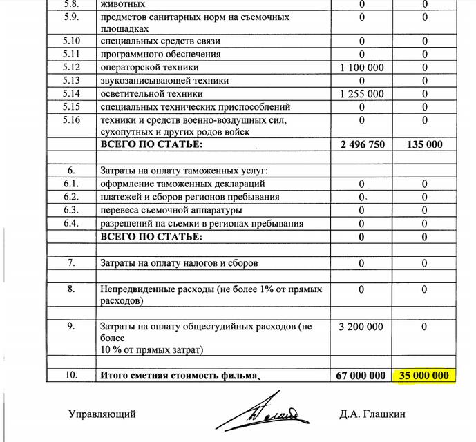 Россия выделила компании Зеленского 35 миллионов рублей - фото 168887