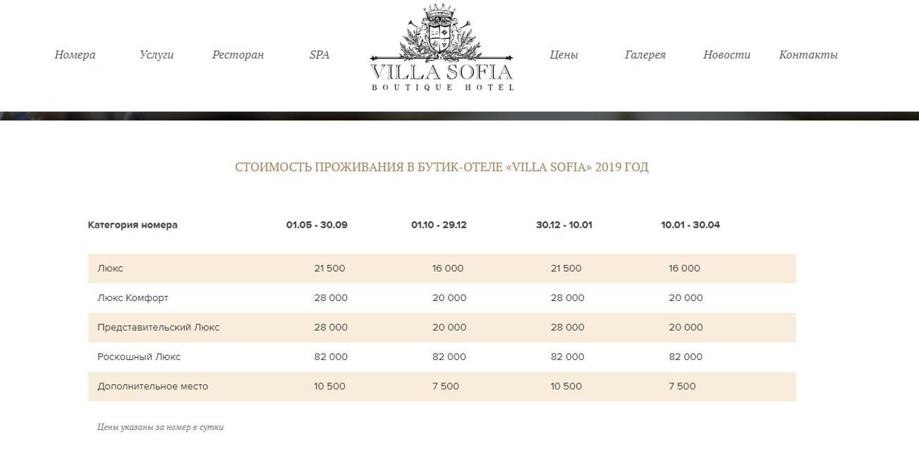 Совок Совком: россияне пожаловались на отель Ротару в оккупированном Крыму - фото 169020