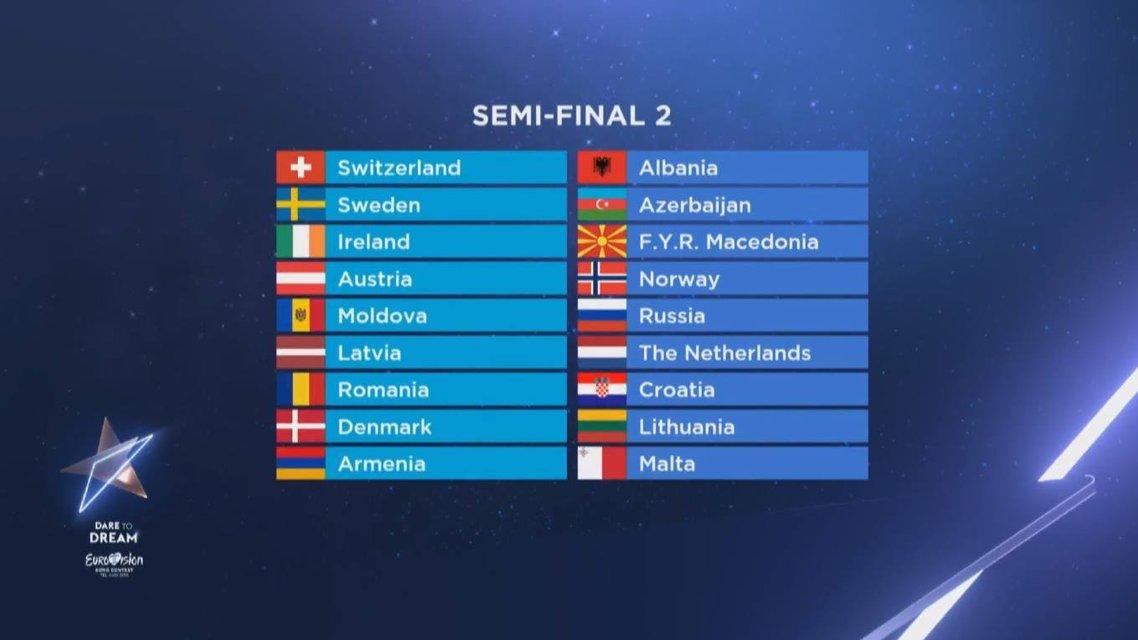 Евровидение-2019: дата и порядок выступления участников - фото 169959