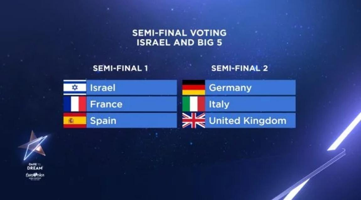 Евровидение-2019: дата и порядок выступления участников - фото 169960