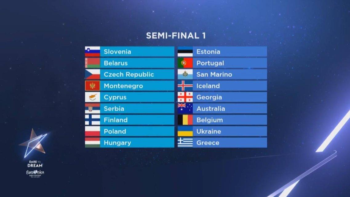 Евровидение-2019: дата и порядок выступления участников - фото 169961
