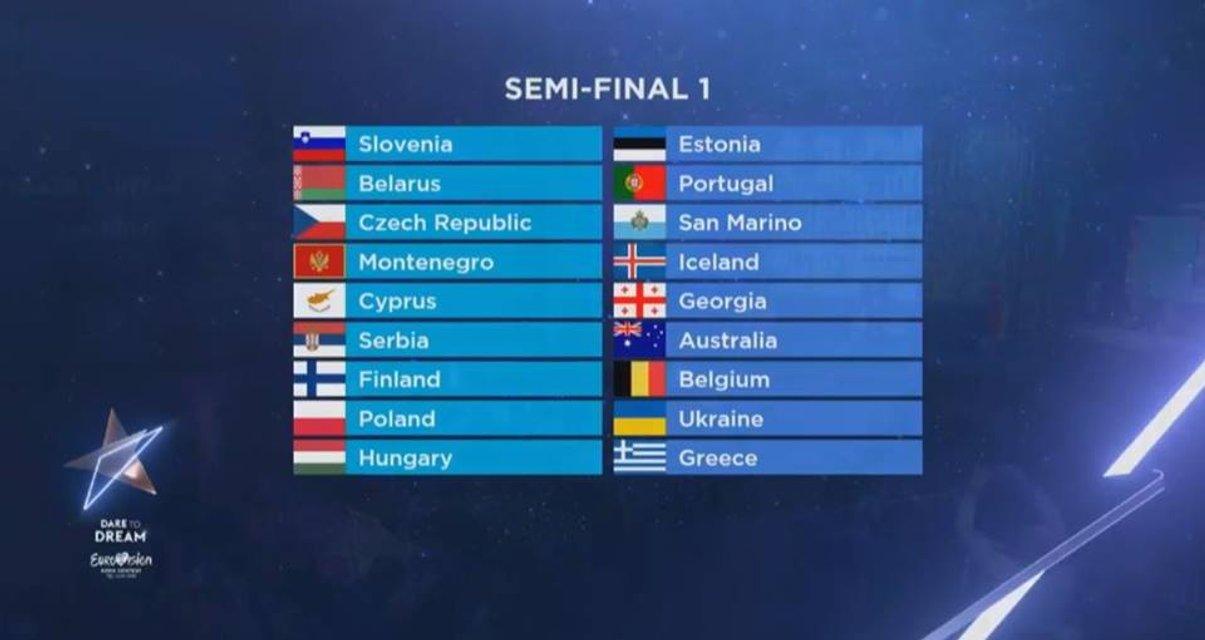 Украина на Евровидении 2019 выступит в первом полуфинале - дата - фото 170028