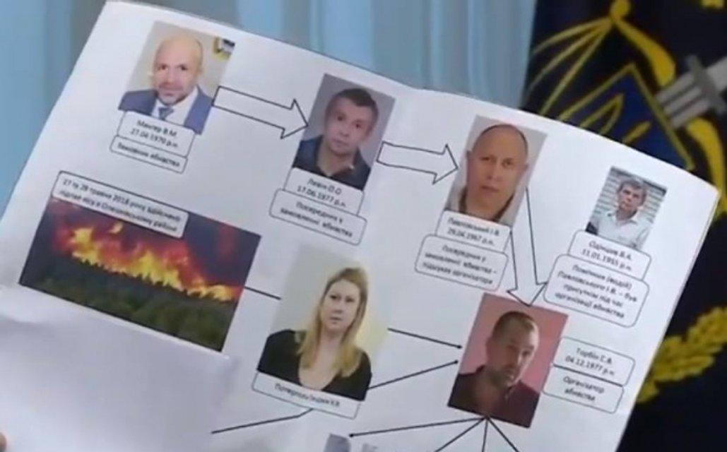Луценко рассказал, как организовывали убийство Гандзюк и анонсировал бегство Мангера - фото 171988