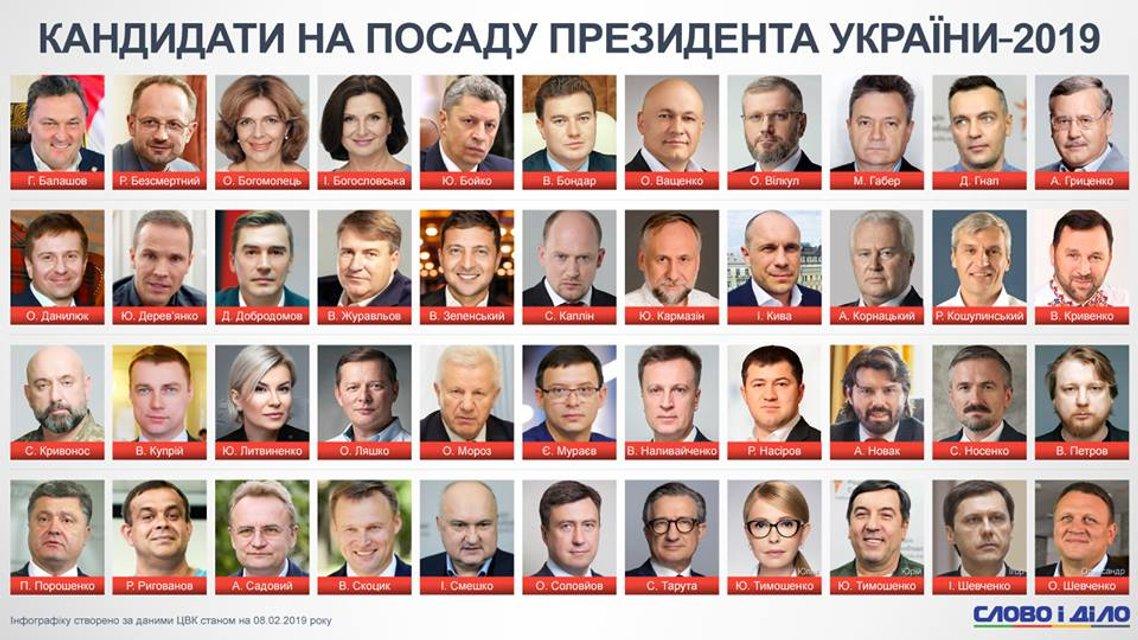 Кандидаты в президенты Украины 2019: полный список - фото 172025