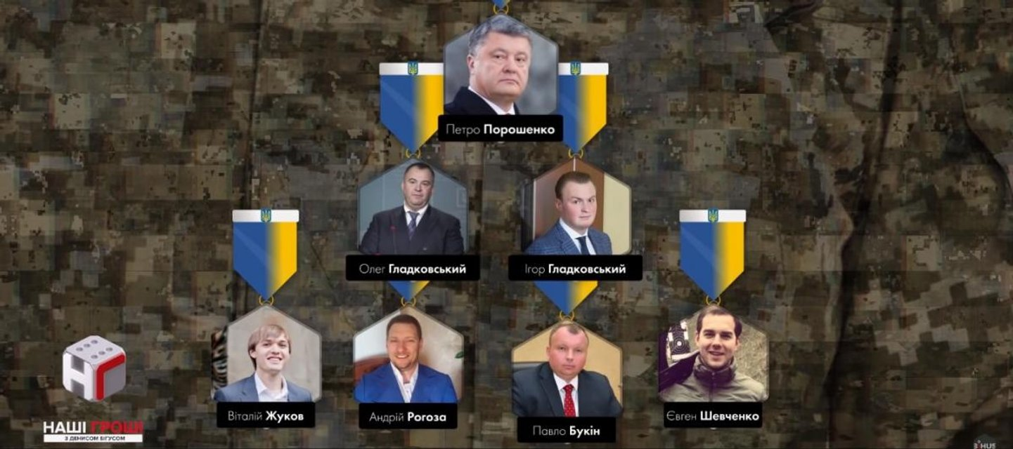 Украинский Уотергейт: Друзья Порошенко жестоко подставили президента - фото 174134