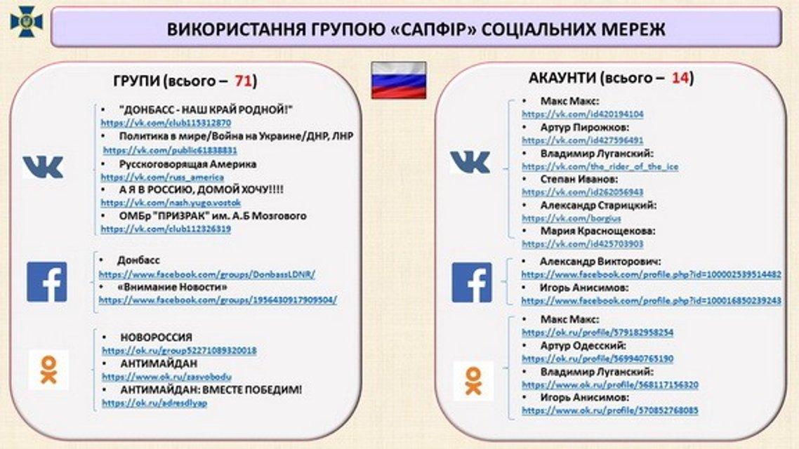 Русские шпионы возглавляли схему распространения антиукраинских фейков на Донбассе - фото 175750