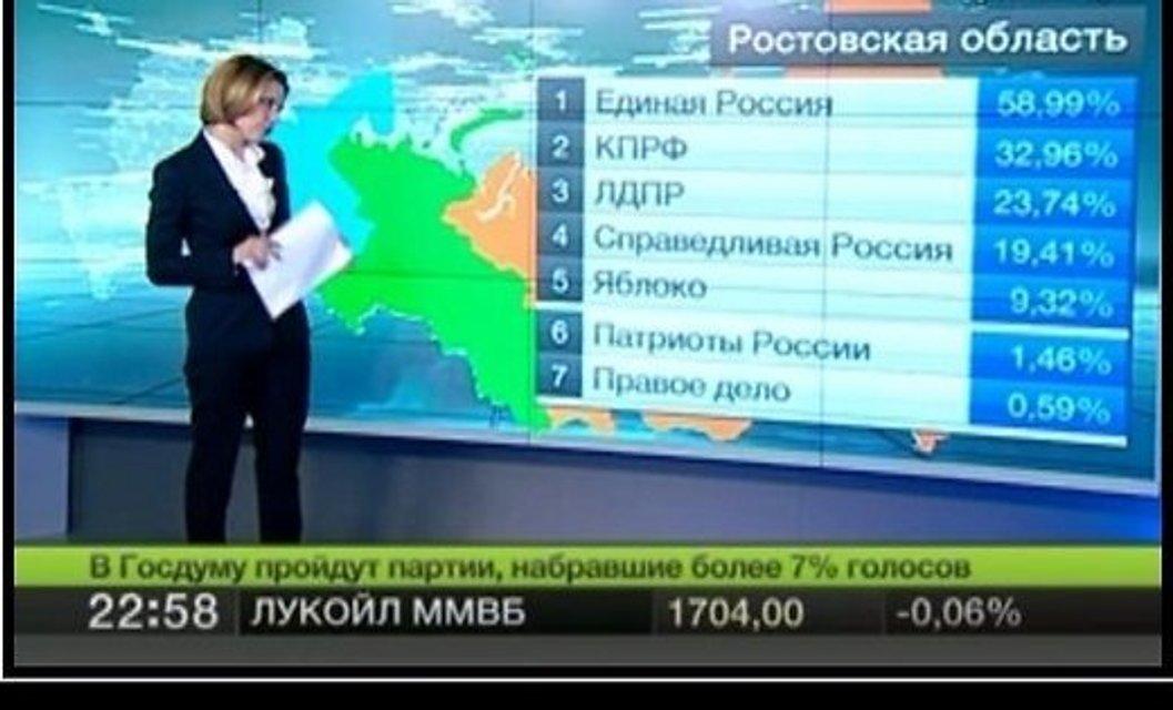Россия не пошлет наблюдателей на выборы в Украине: названа причина - фото 177556