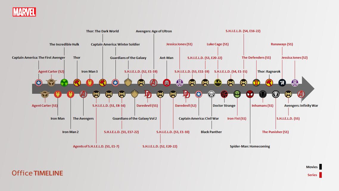 Все сериалы Marvel: дата и порядок выхода, актеры, сюжет - фото 177914