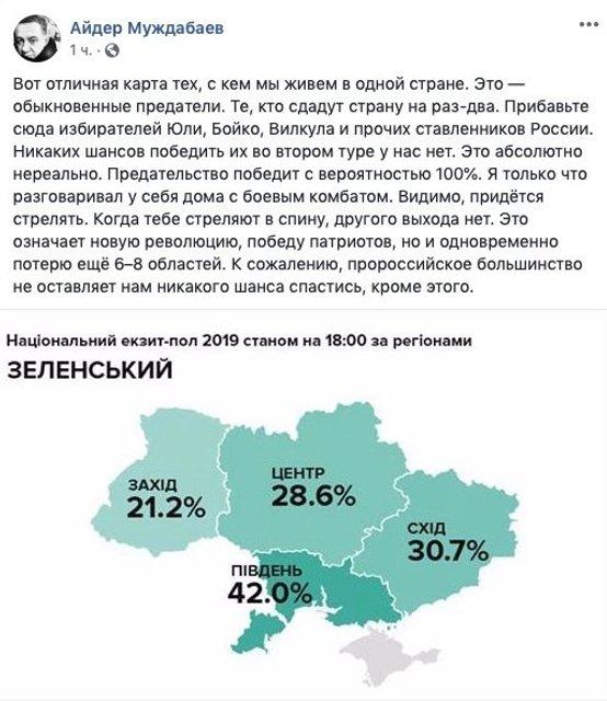 Второй тур: как Зеленский разгромит Порошенко - фото 178525
