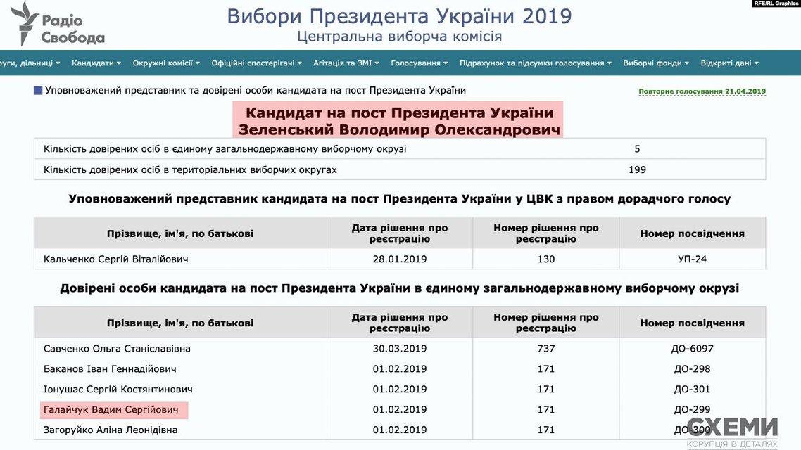 Зашкваренный соратник Зеленского выступил в Крыму после помощи представителей комика - фото 179325