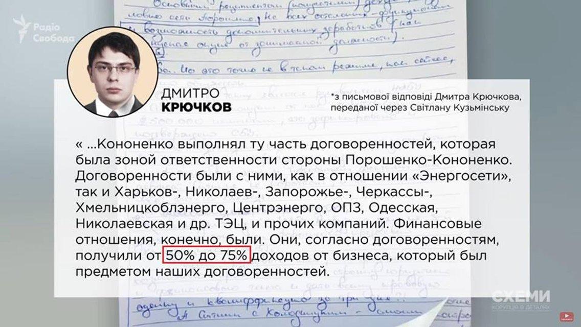 Посадит  Порошенко: в Киев прилетит ценный свидетель - фото 179484