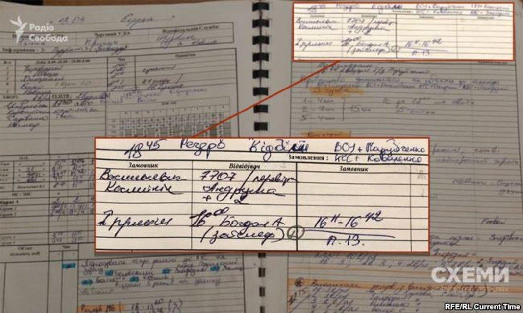Люстрированный советник Зеленского тайно катался к главе Конституционного суда - фото 179690