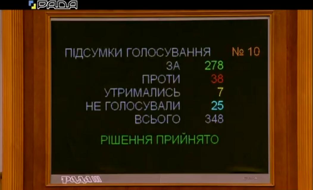 Нардепы приняли закон об украинском языке - фото 180171